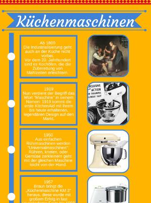 Küchenmaschine Test/Vergleich ‣ 3 Modelle SEHR GUT (2019)